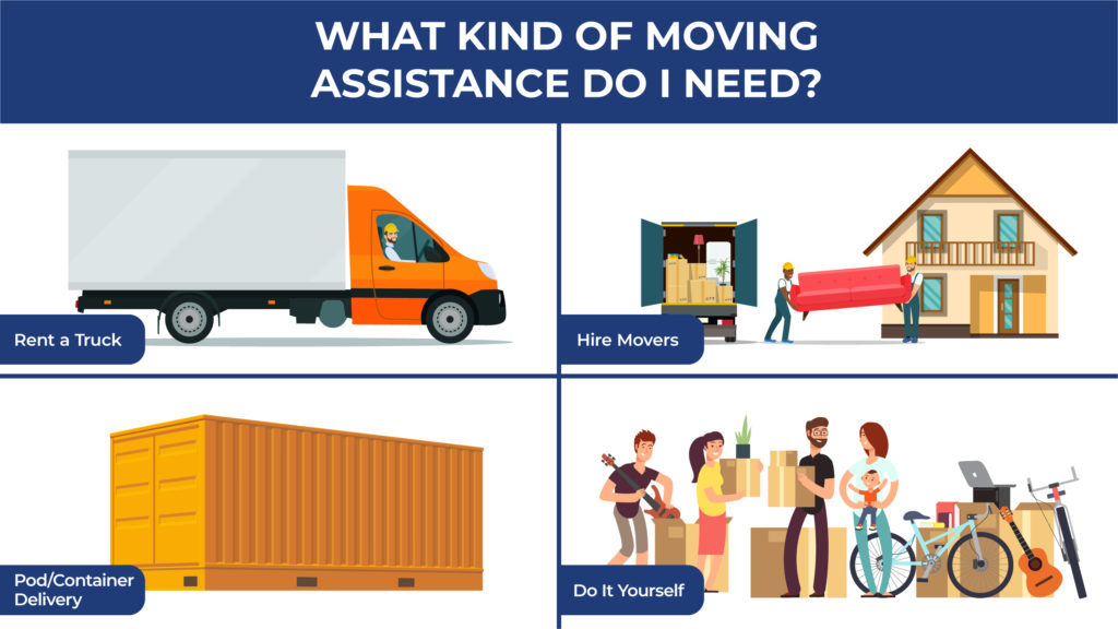 an illustration showing the different kinds of moving assistance available